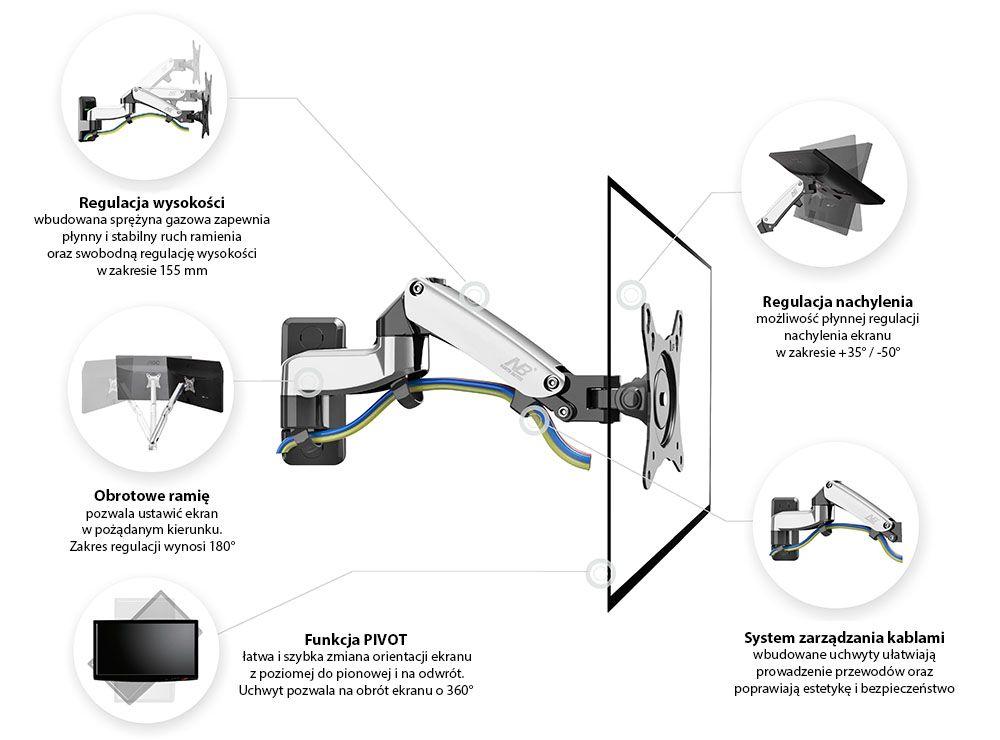 F150 specyfikacja uchwytu do monitorów