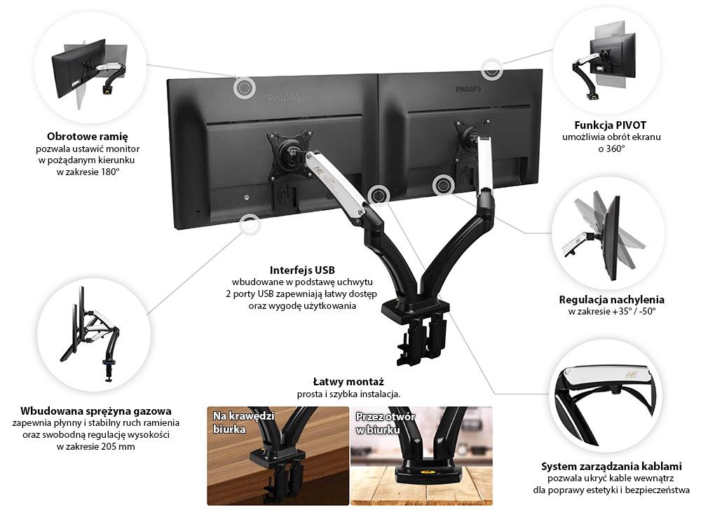 F180 specyfikacja uchwytu biurkowedo do dwóch monitorów